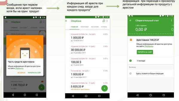 Отображение ареста по разным продуктам Сбербанка на Андроиде